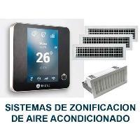 SISTEMAS DE ZONIFICACION